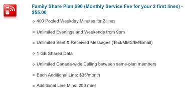 Rogers family data plan